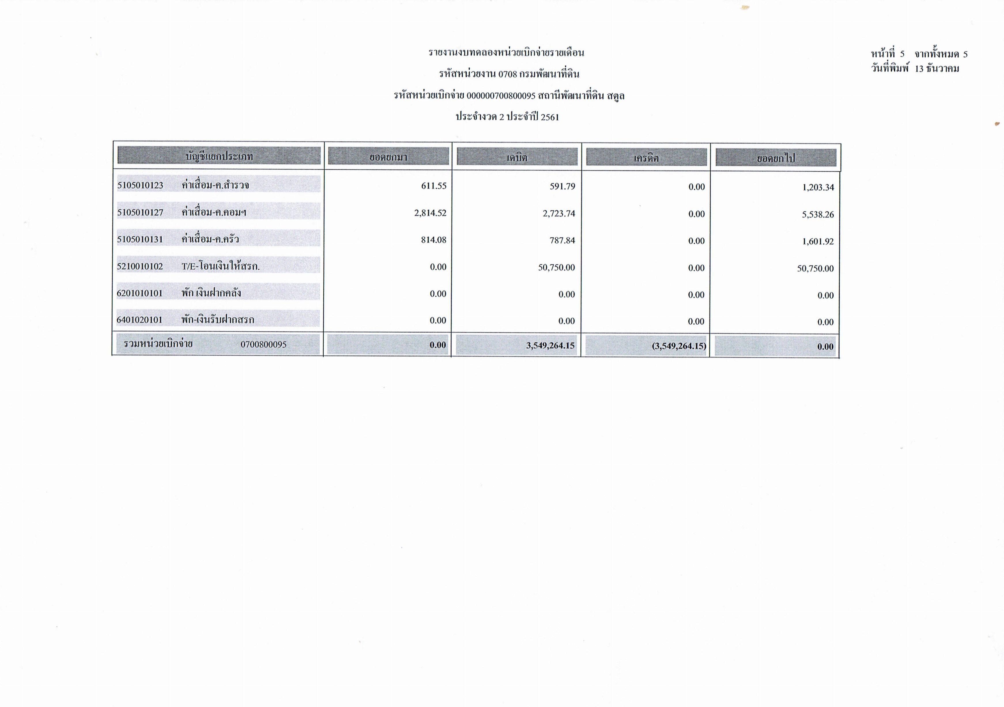 รายงานงบทดลองหน่วยเบิกจ่ายรายเดือน ประจำงวดที่ 2 ประจำปี 2561 หน้า 5