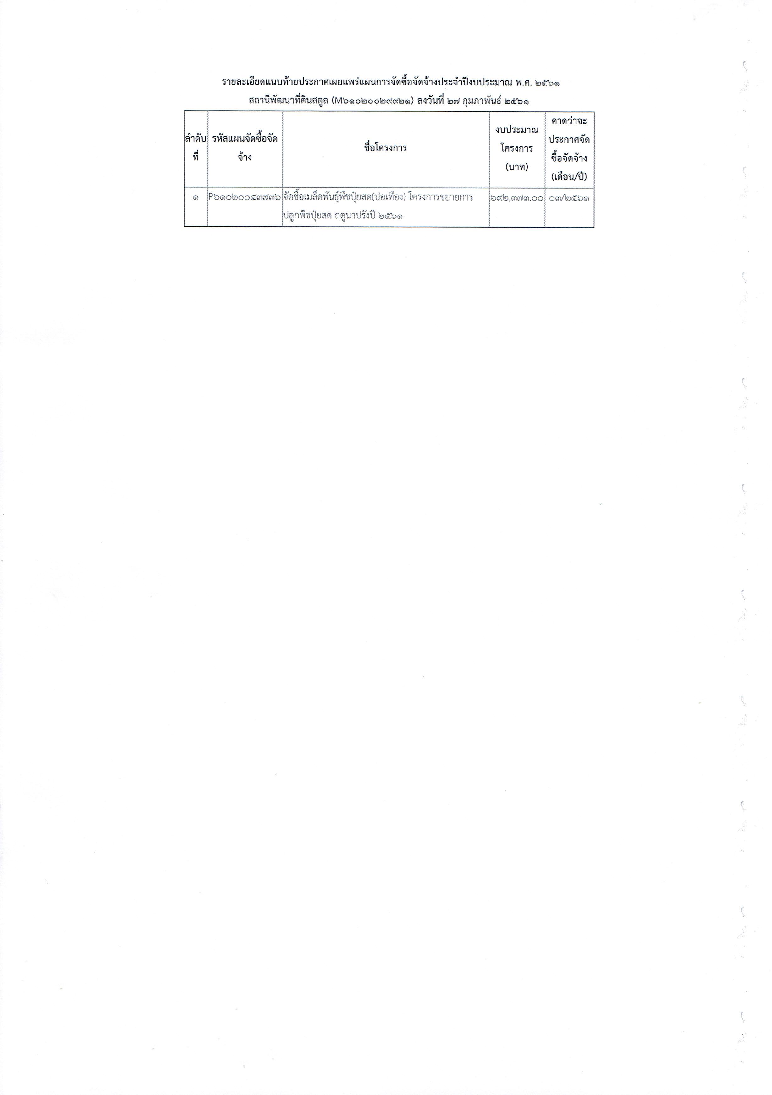 เผยแพร่แผนการจัดซื้อจัดจ้าง ประจำปีงบประมาณ พ.ศ. 2561 - 2