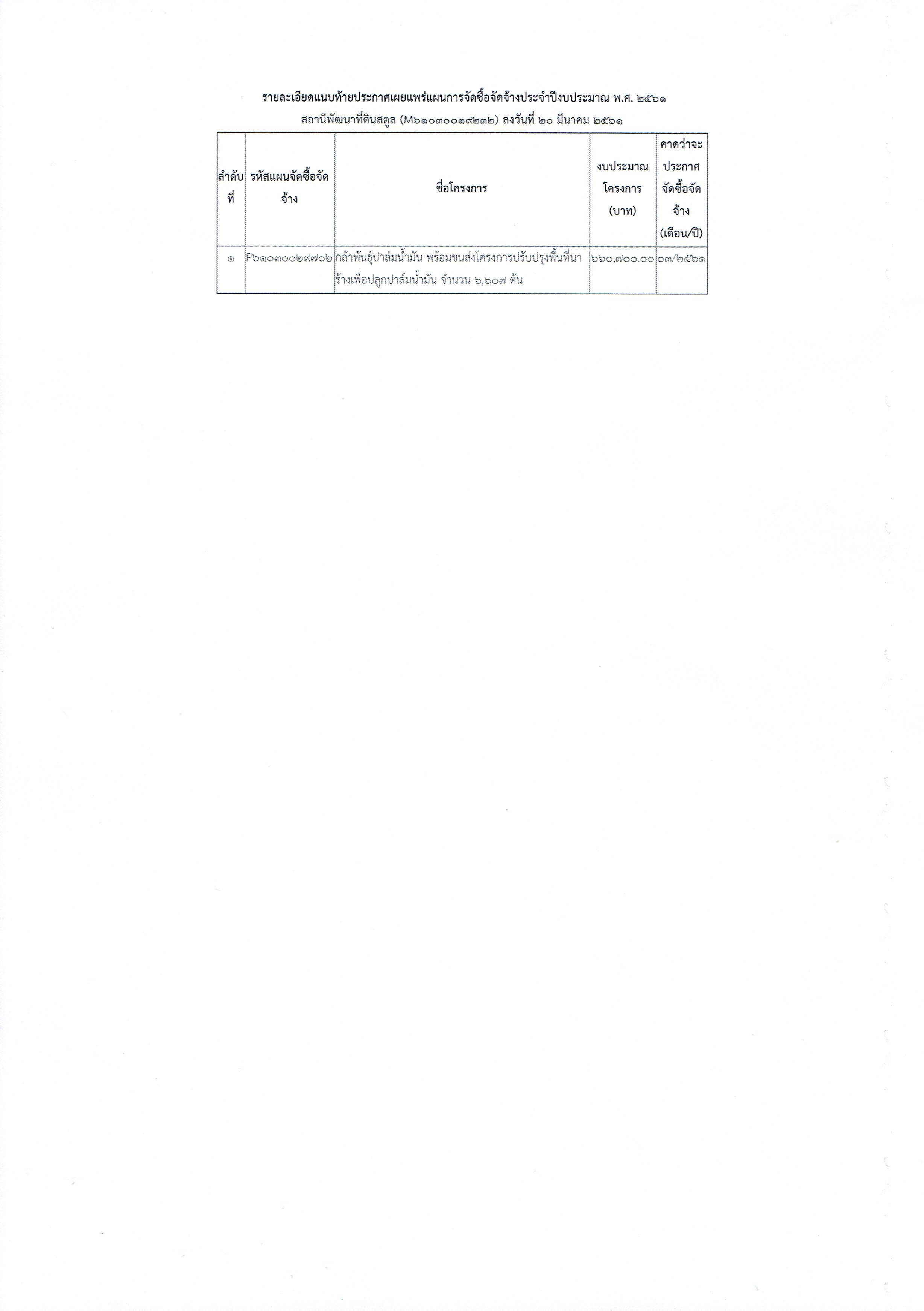 เผยแพร่แผนการจัดซื้อจัดจ้าง ประจำปีงบประมาณ พ.ศ. 2561 -2