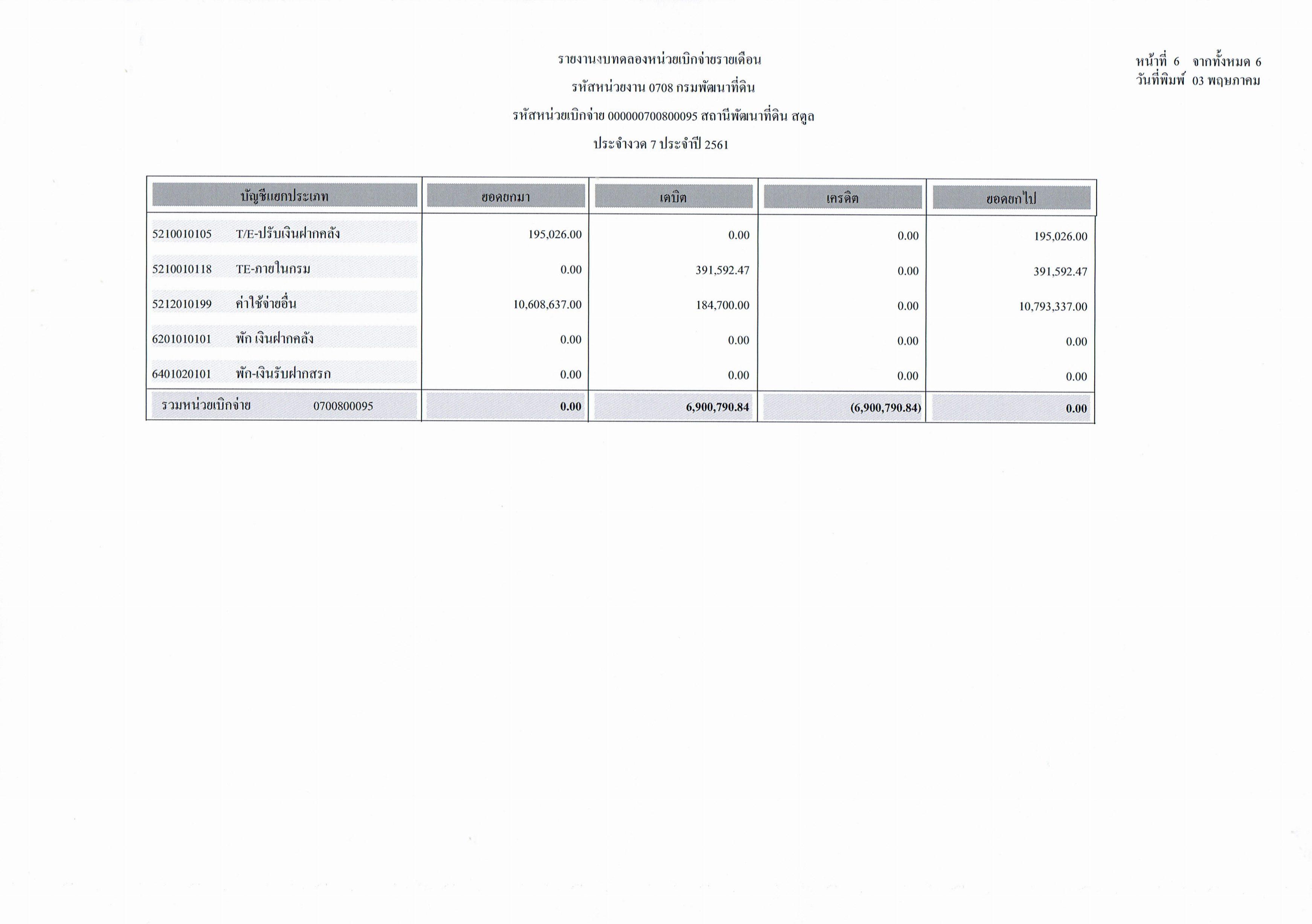 รายงานงบทดลองหน่วยเบิกจ่ายรายเดือนเมษายน ประจำงวด 7 ประจำปี 256_6